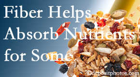 Manchester Chiropractic & Sports Injuries shares research about benefit of fiber for nutrient absorption and osteoporosis prevention/bone mineral density improvement.